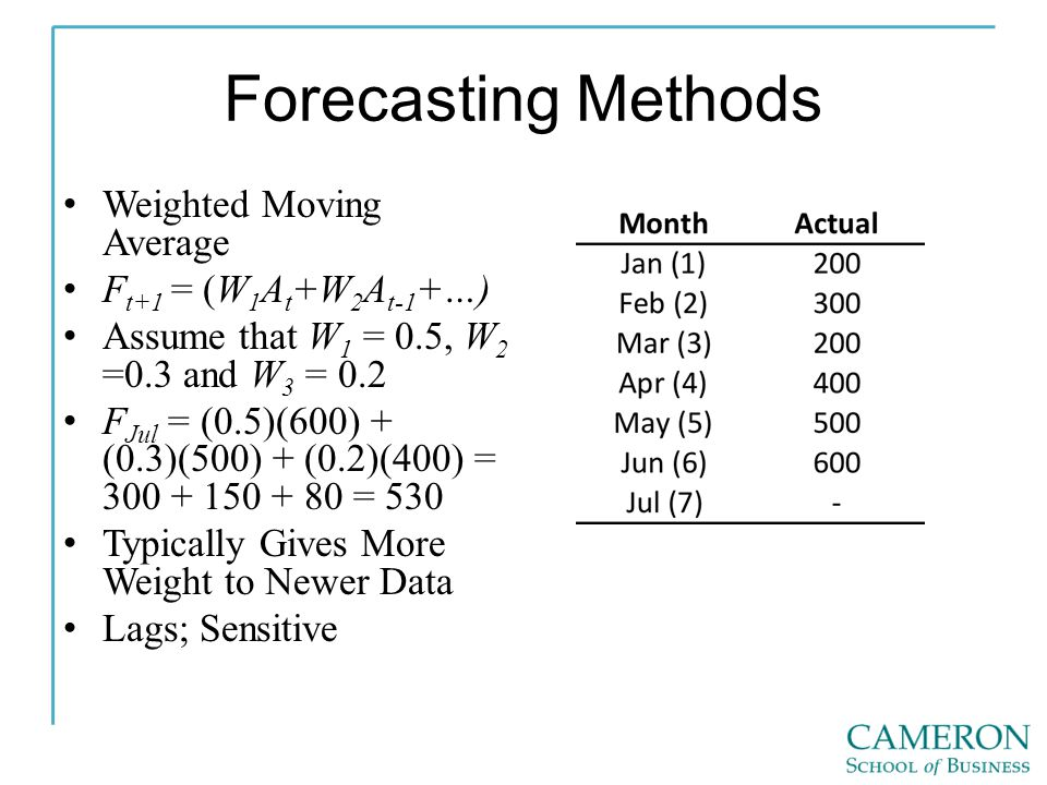 Forecasting Methods Weighted Moving Average Ft+1 = (W1At+W2At-1+…)