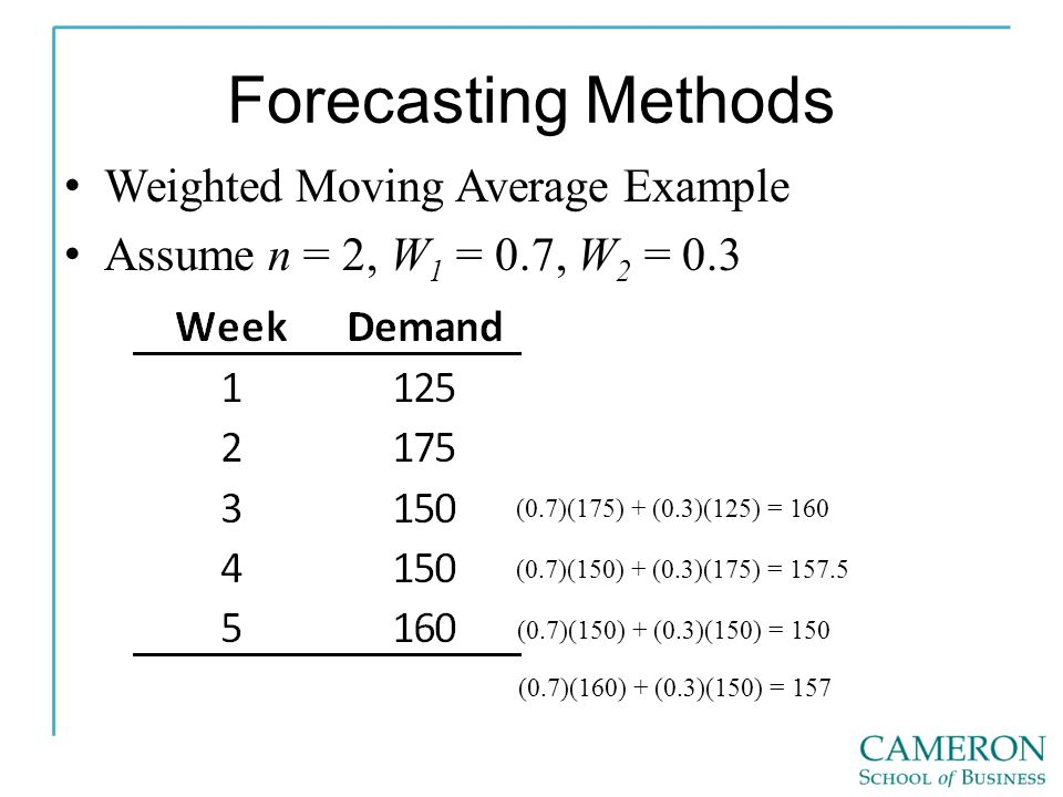 Forecasting Methods Weighted Moving Average Example