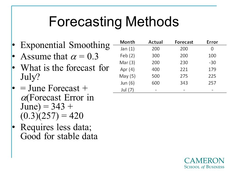 Forecasting Methods Exponential Smoothing Assume that a = 0.3