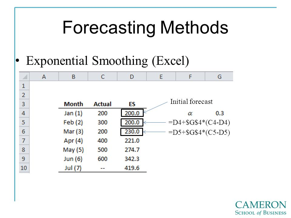 Forecasting Methods Exponential Smoothing (Excel) Initial forecast