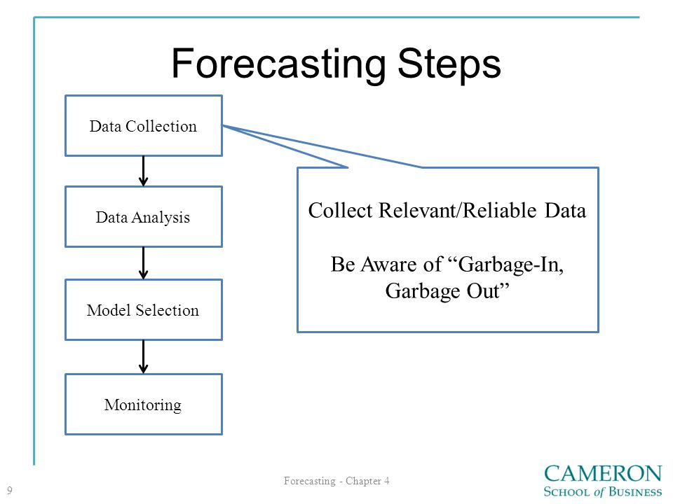 Forecasting Steps Collect Relevant/Reliable Data