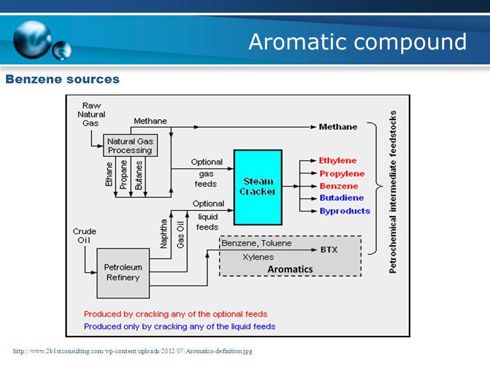 Aromatic compound Benzene sources
