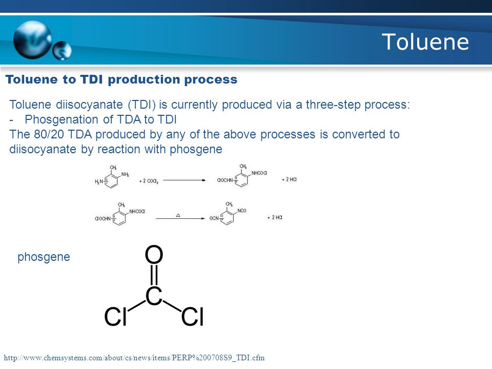 Toluene Toluene to TDI production process
