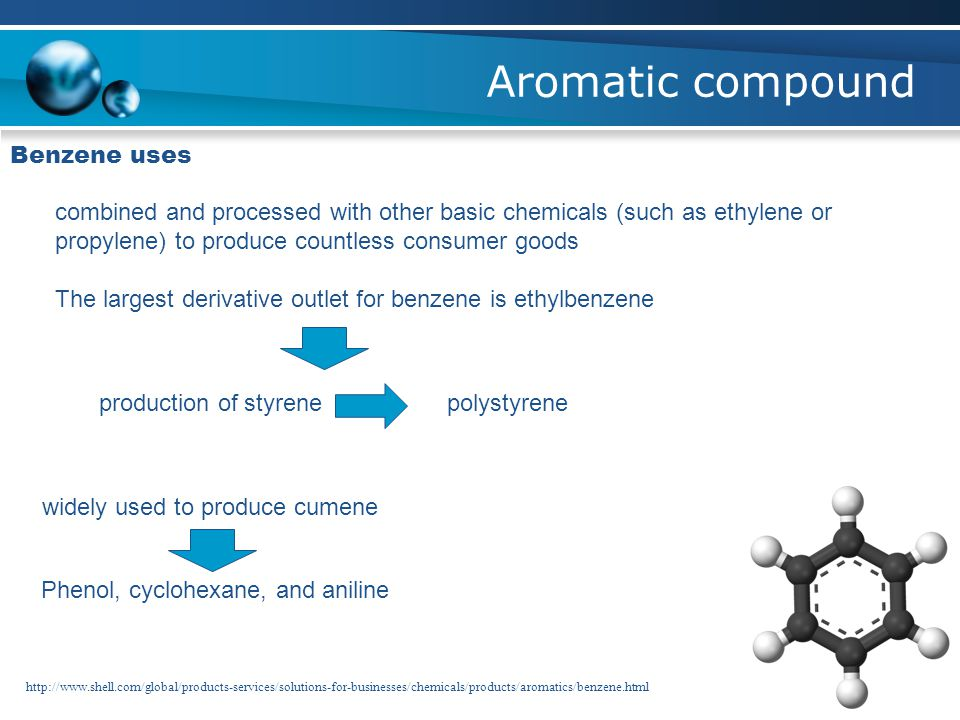 Aromatic compound Benzene uses