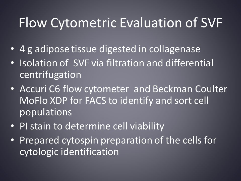 Flow Cytometric Evaluation of SVF