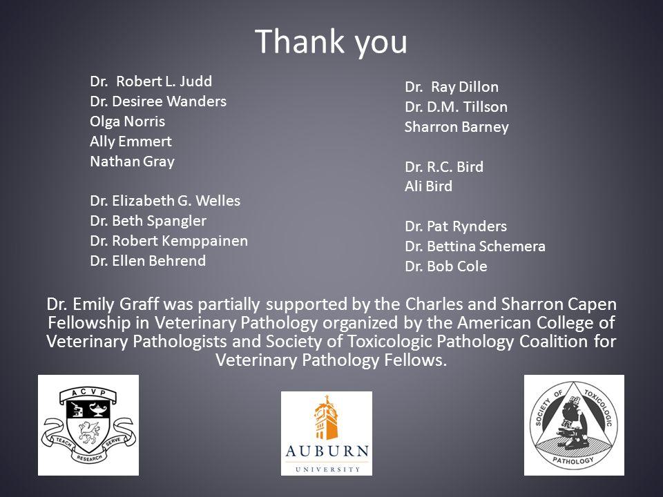 Thank you Dr. Robert L. Judd. Dr. Desiree Wanders. Olga Norris. Ally Emmert. Nathan Gray. Dr. Elizabeth G. Welles.