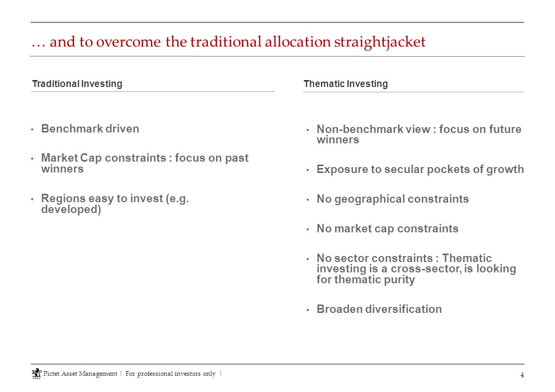 … and to overcome the traditional allocation straightjacket