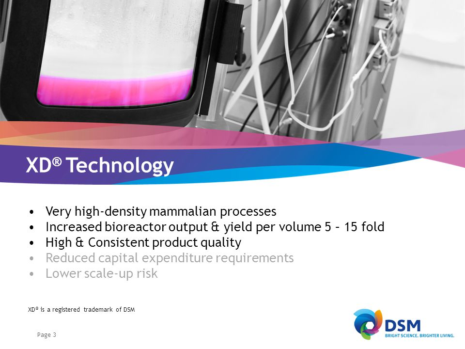 Cell Culture Mode of Manufacturing