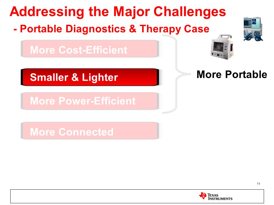 Addressing the Major Challenges - Portable Diagnostics & Therapy Case