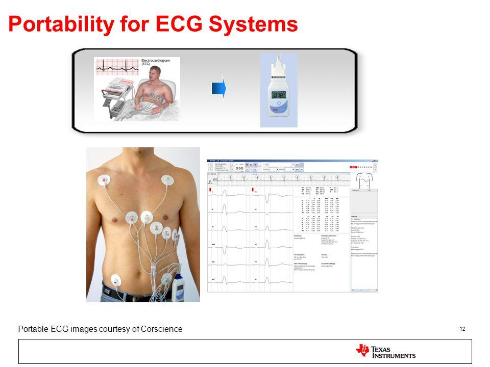 Portability for ECG Systems