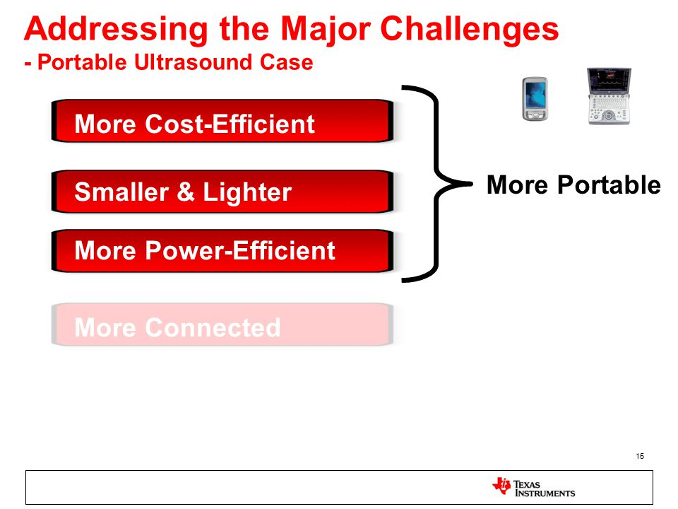 Addressing the Major Challenges - Portable Ultrasound Case