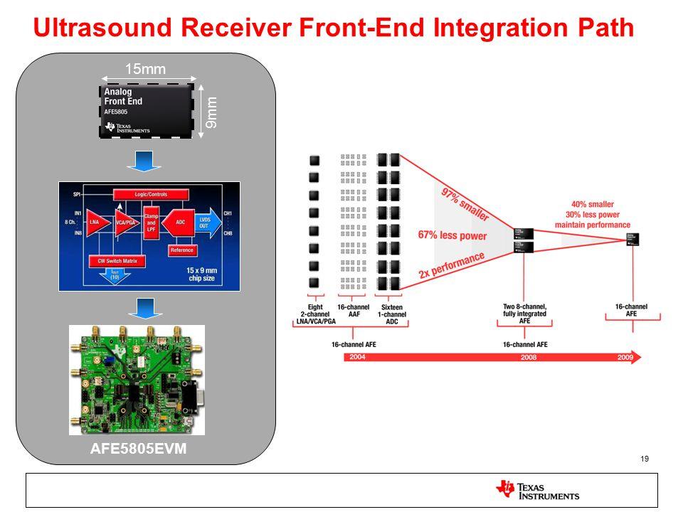 Ultrasound Receiver Front-End Integration Path