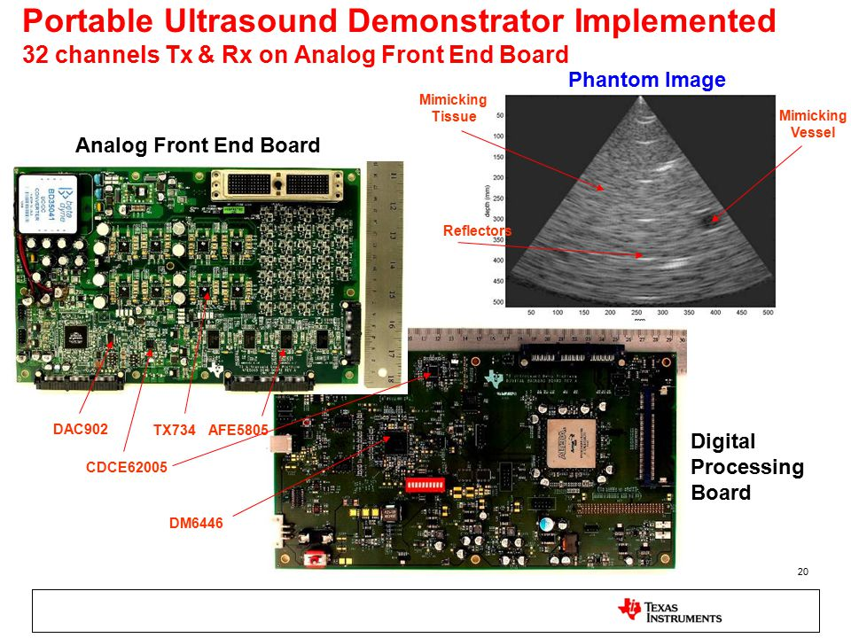 Portable Ultrasound Demonstrator Implemented 32 channels Tx & Rx on Analog Front End Board