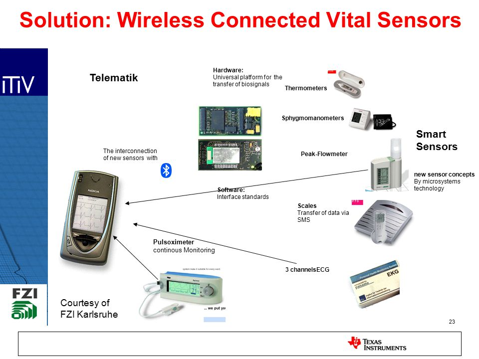 Solution: Wireless Connected Vital Sensors
