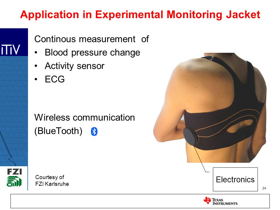 Application in Experimental Monitoring Jacket