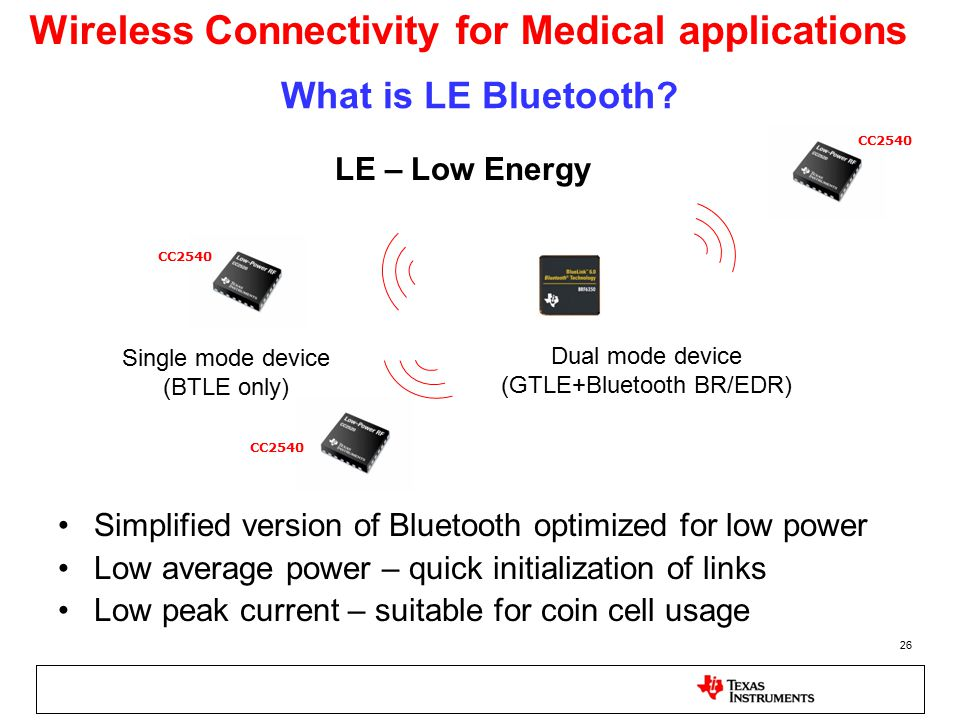 Wireless Connectivity for Medical applications