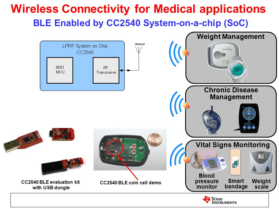 BLE Enabled by CC2540 System-on-a-chip (SoC)