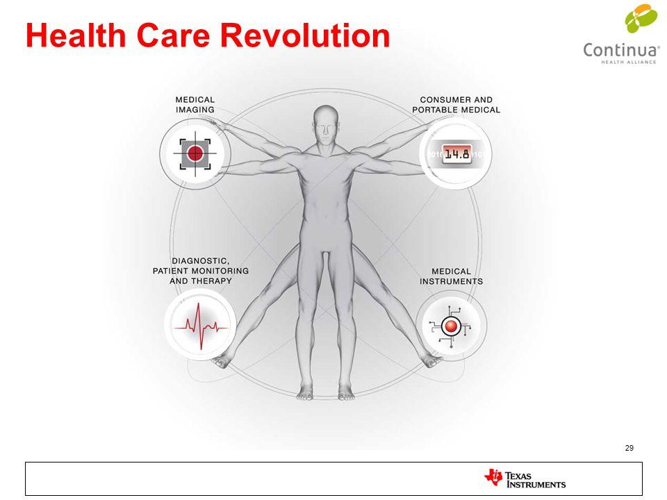 Health Care Revolution