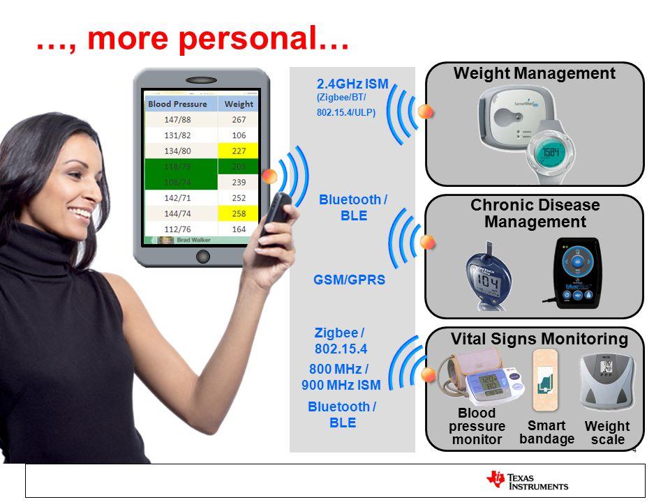 Chronic Disease Management Blood pressure monitor
