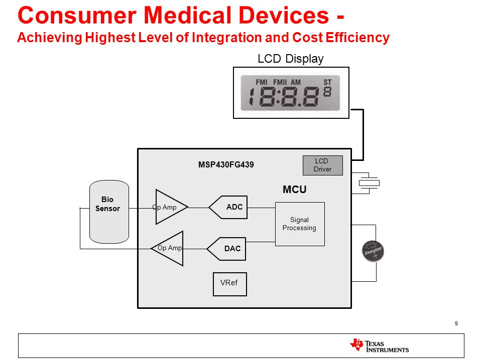 Consumer Medical Devices - Achieving Highest Level of Integration and Cost Efficiency
