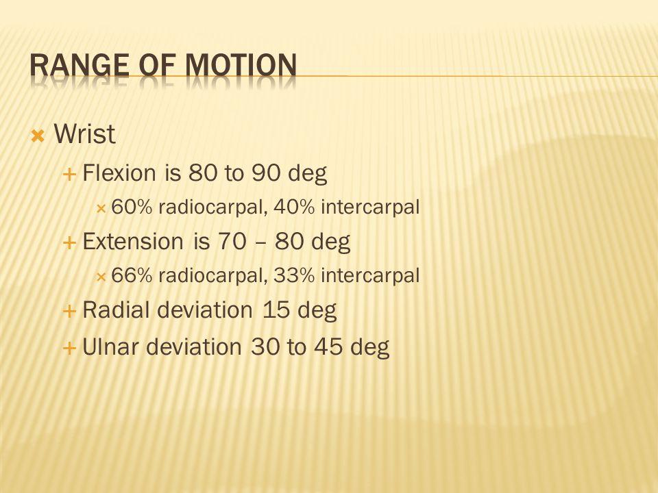 Range Of Motion Wrist Flexion is 80 to 90 deg Extension is 70 – 80 deg