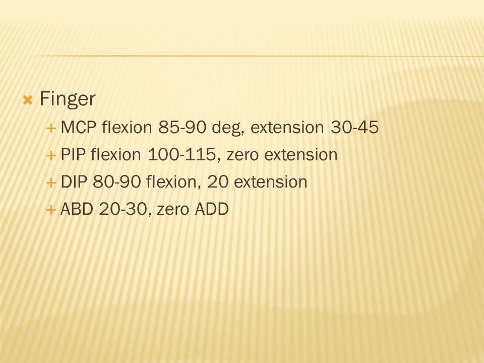 Finger MCP flexion 85-90 deg, extension 30-45