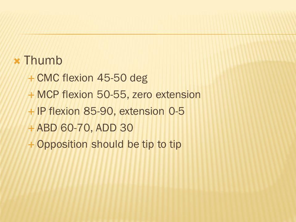 Thumb CMC flexion 45-50 deg MCP flexion 50-55, zero extension