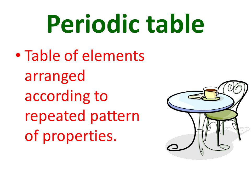 Periodic table Table of elements arranged according to repeated pattern of properties.