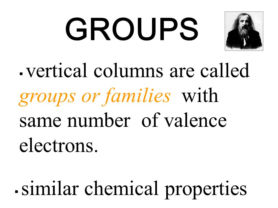 GROUPS vertical columns are called groups or families with same number of valence electrons.
