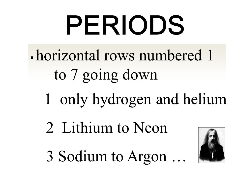 PERIODS 2 Lithium to Neon 3 Sodium to Argon …