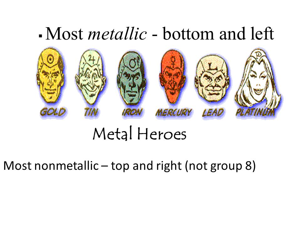 Metal Heroes Most nonmetallic – top and right (not group 8)