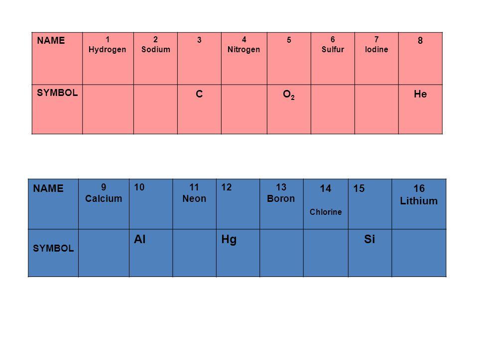 Al Hg Si C O2 He NAME 14 15 16 Lithium NAME 8 SYMBOL 9 Calcium 10 11