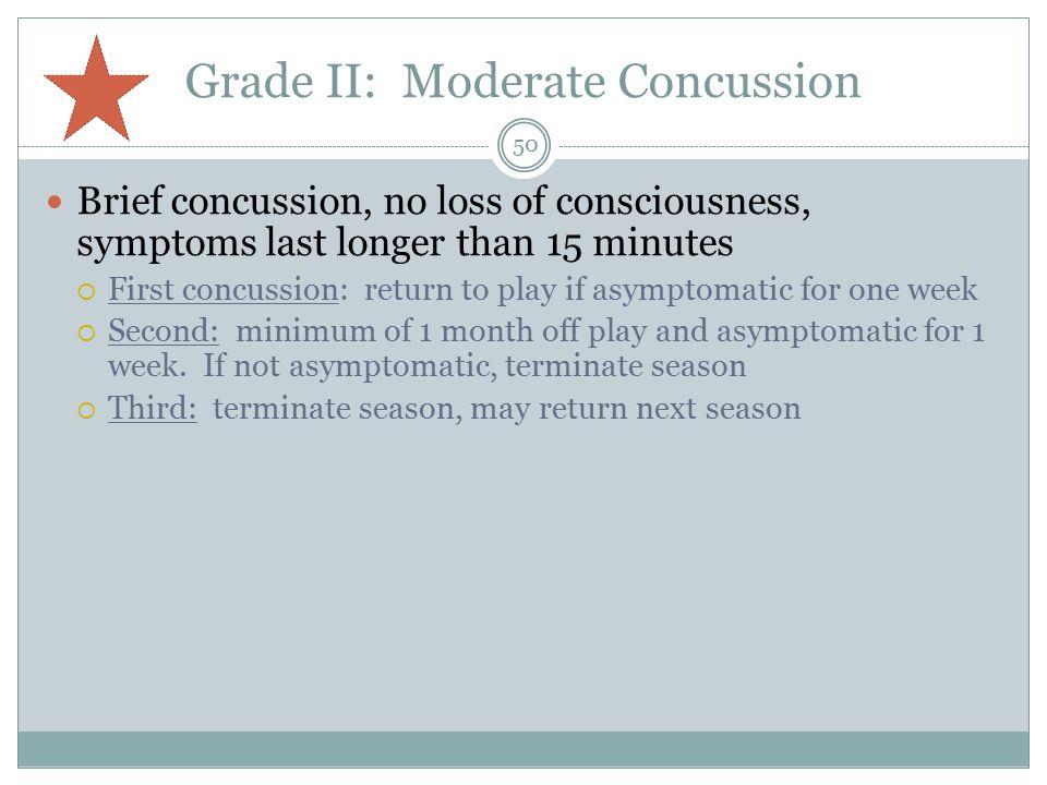 Grade II: Moderate Concussion