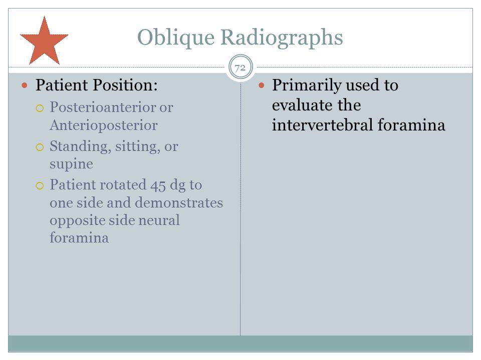 Oblique Radiographs Patient Position: