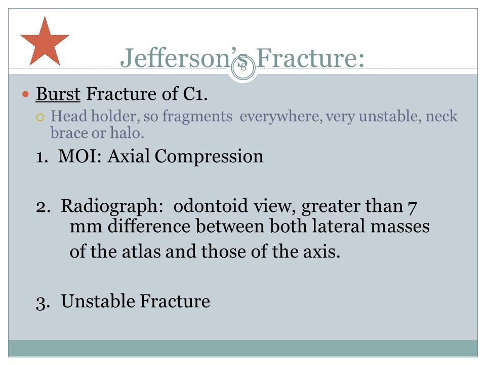 Jefferson's Fracture: