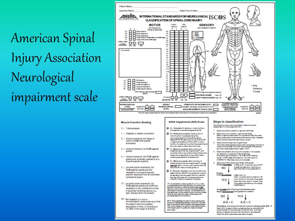 American Spinal Injury Association Neurological impairment scale