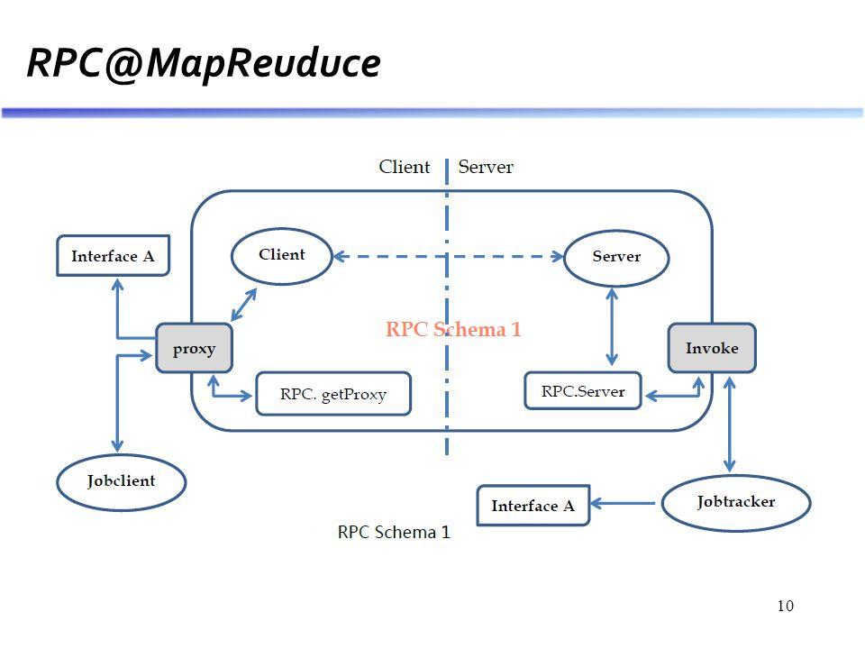 RPC@MapReuduce