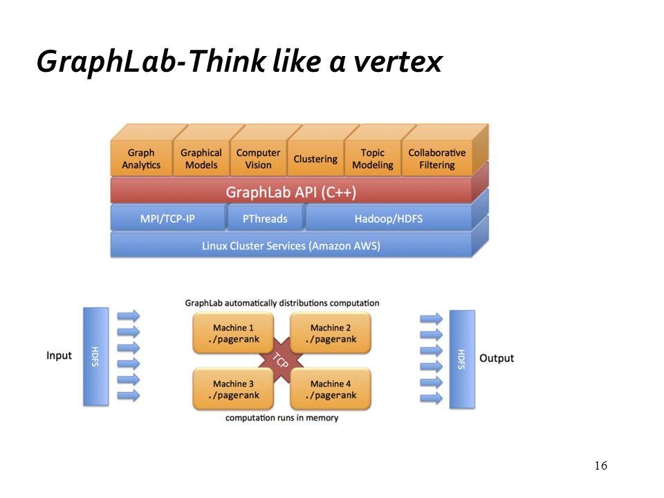 GraphLab-Think like a vertex