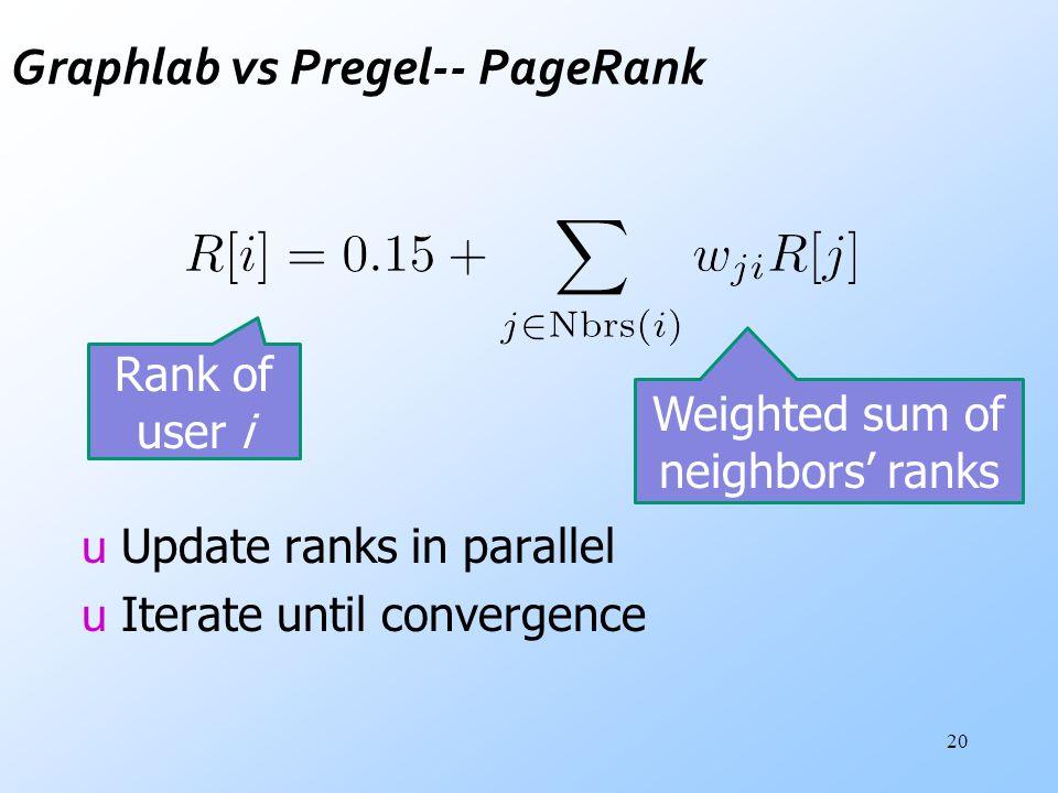Graphlab vs Pregel-- PageRank