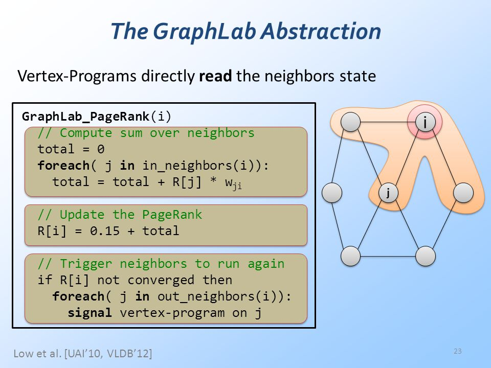 The GraphLab Abstraction