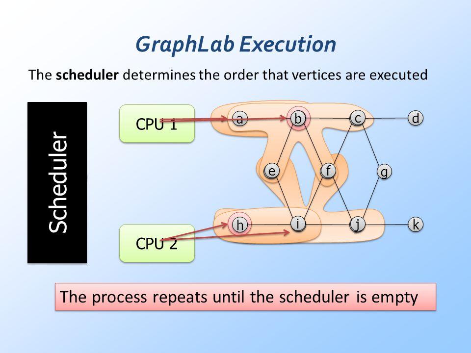 GraphLab Execution Scheduler