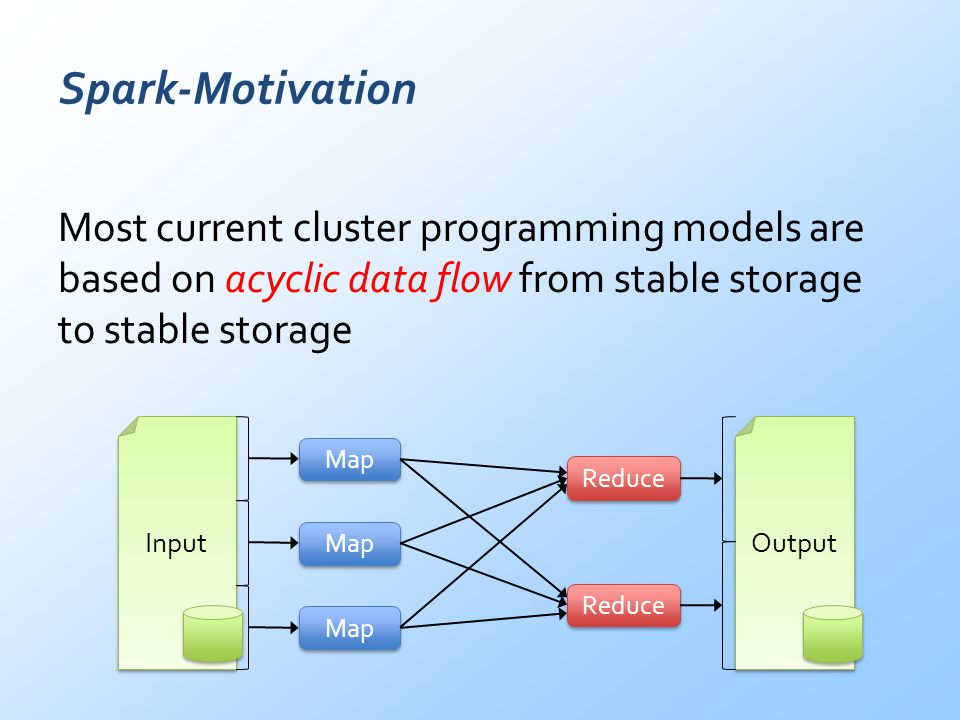 Spark-Motivation Most current cluster programming models are based on acyclic data flow from stable storage to stable storage.
