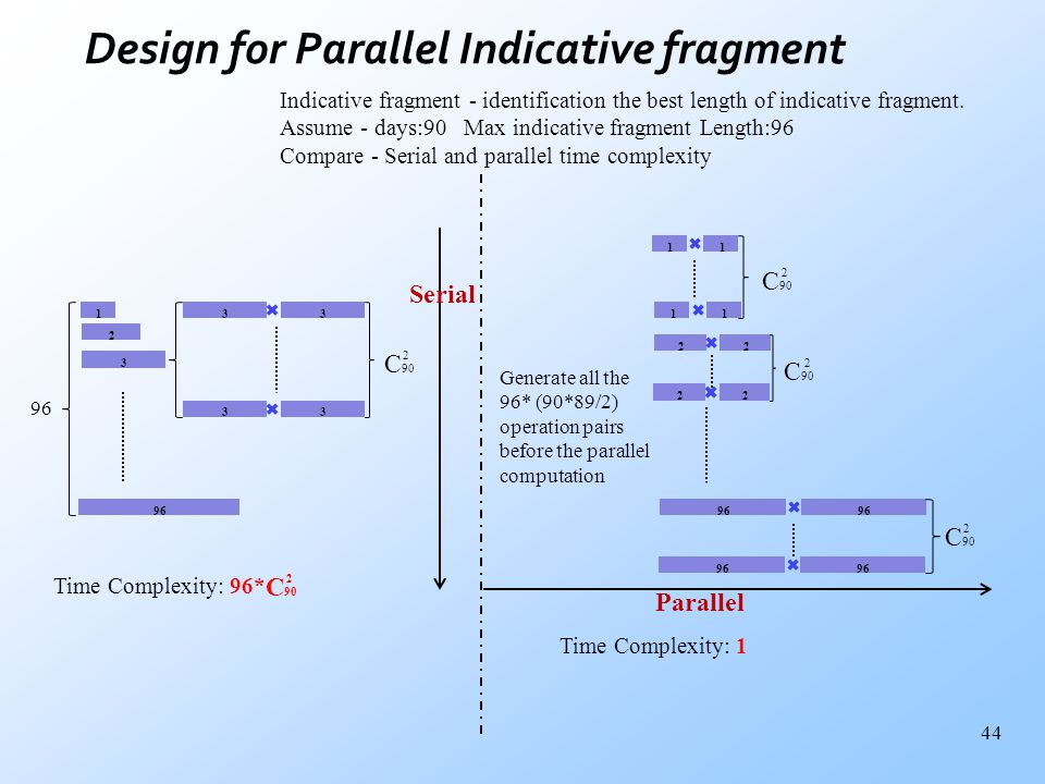 Design for Parallel Indicative fragment