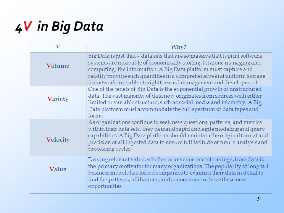 4V in Big Data Volume Variety Velocity Value V Why