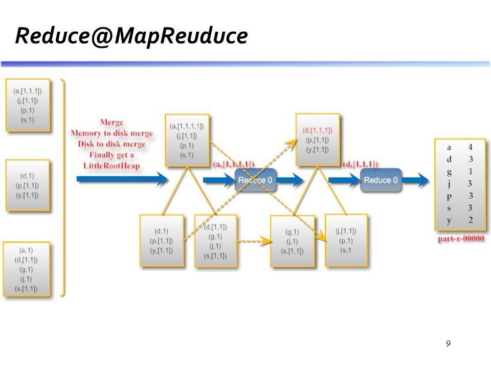 Reduce@MapReuduce