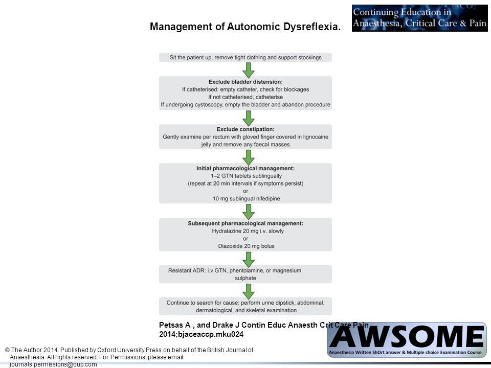 Management of Autonomic Dysreflexia.