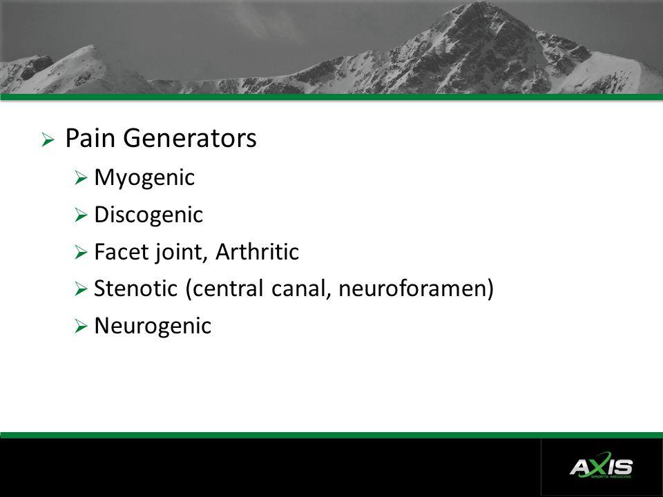 Pain Generators Myogenic Discogenic Facet joint, Arthritic