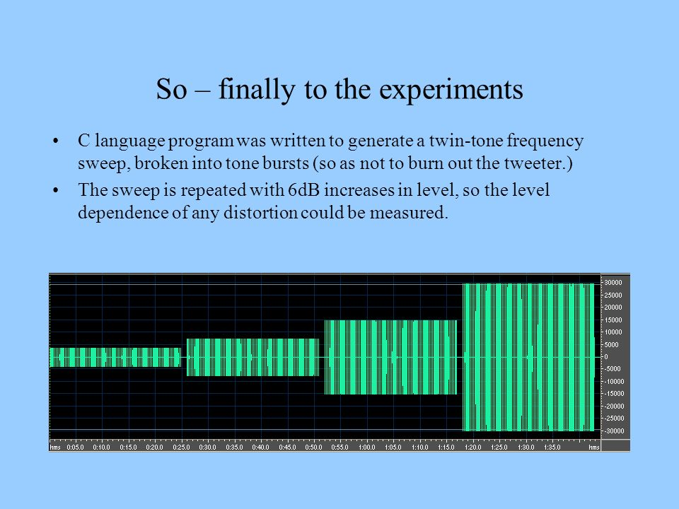 So – finally to the experiments