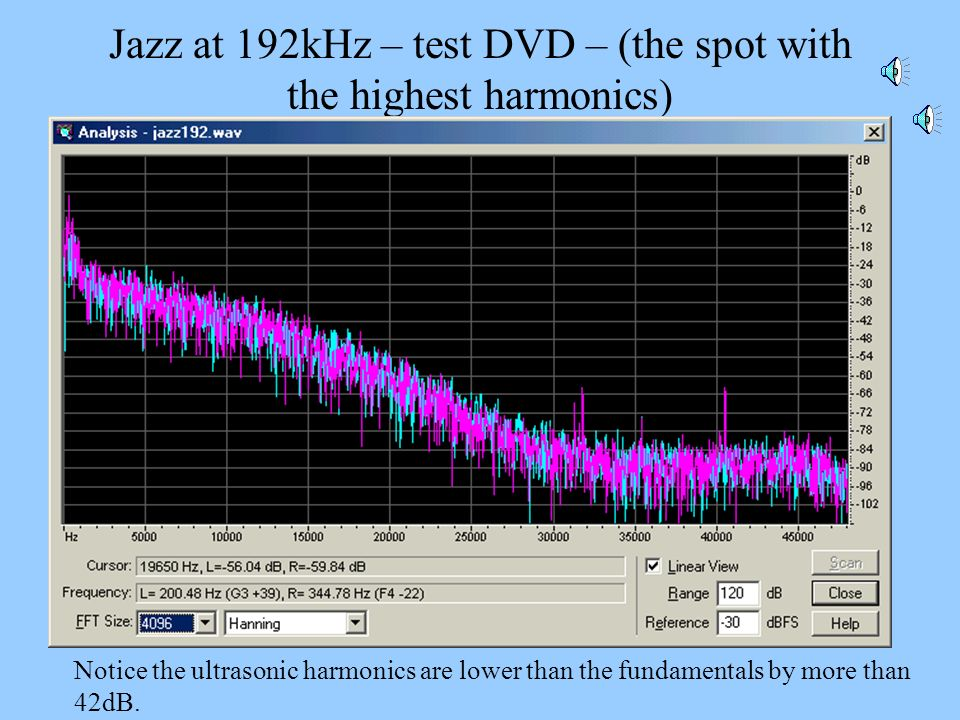 Jazz at 192kHz – test DVD – (the spot with the highest harmonics)