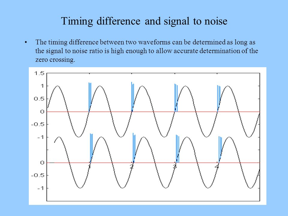 Timing difference and signal to noise